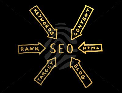Search engine optimization is one of the marketing strategies that have quantifiable results. This is because you can analyze the position of your website in the search engine, the rates of visitors' conversion, site statistics and other major indicators. Such information will enable you to determine the success or effectiveness of your SEO strategy and therefore investment.