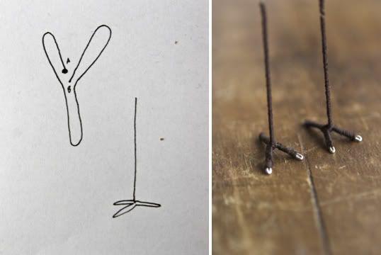 How To Make Wire Bird Feet Birds Pinterest Birds