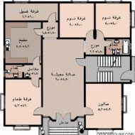 مخططات هندسية للمنازل Family House Plans House Floor Design Model House Plan