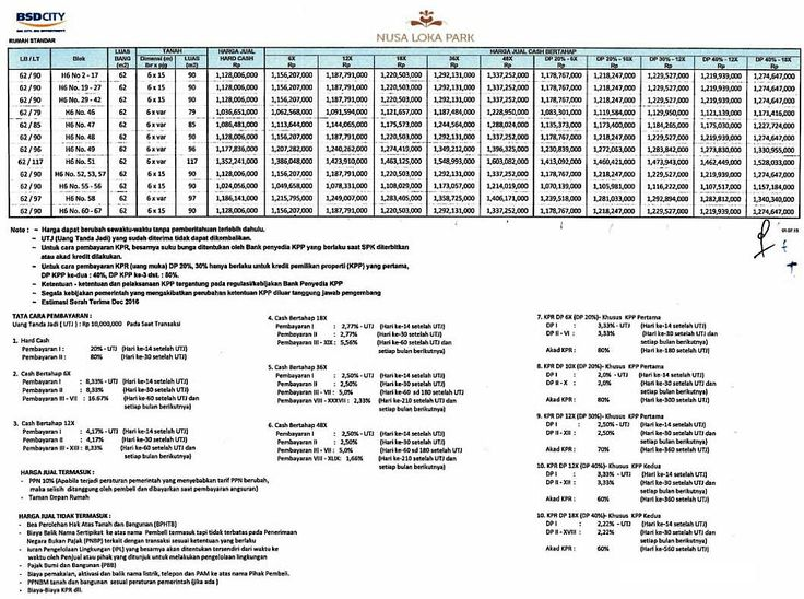 Price list harga rumah Nusa Loka Park BSD