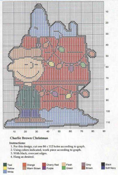 Best 25+ Plastic canvas christmas ideas on Pinterest | Plastic ...