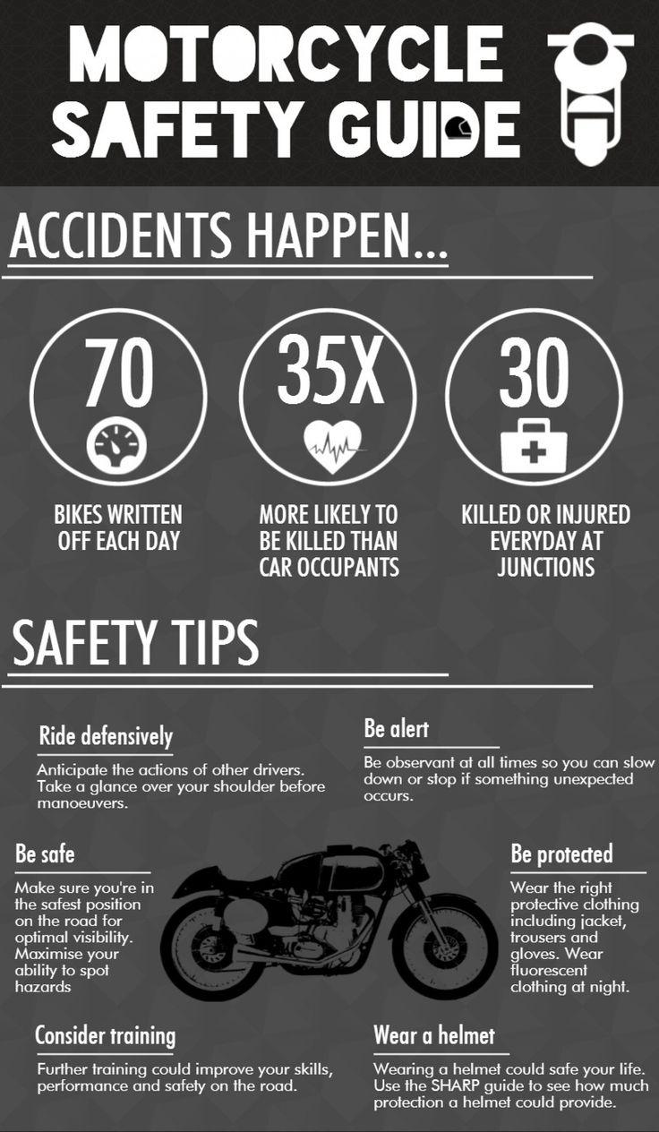 Sử dụng xe máy sao cho an toàn Một vài típ cần lưu ý như