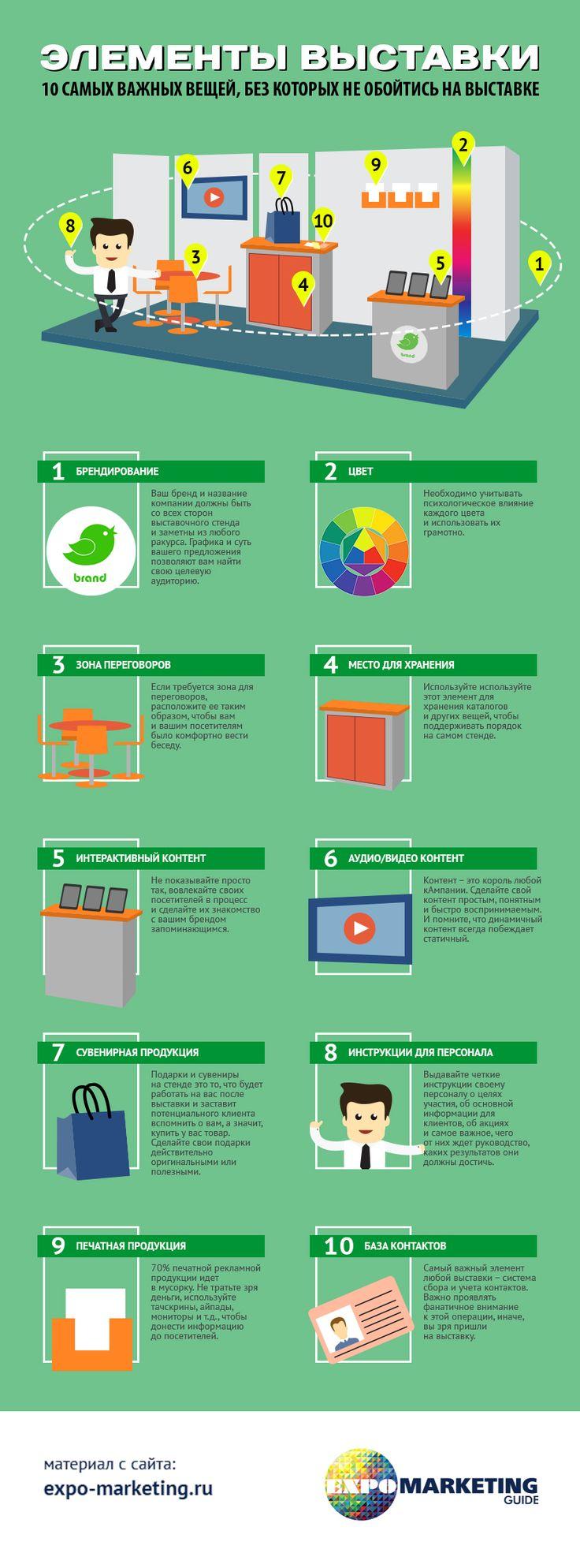 10 самых важных элементов выставки! Эффективное участие в выставках! Выставочный маркетинг