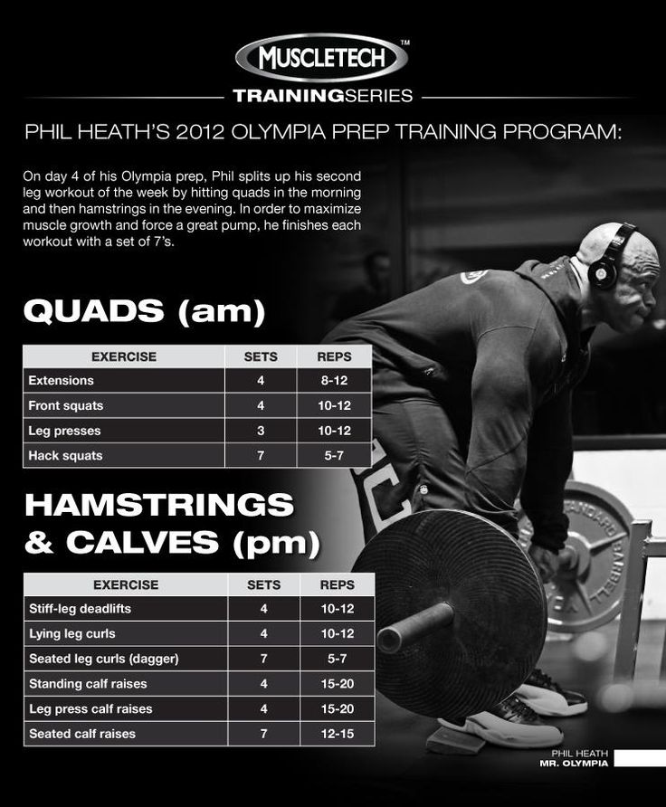 Part 4 of this 7-part Olympia Prep Training series takes us through Phil's split leg workout. To help him recover from training twice in one day, Mr. O used Nitro-Tech after each workout. Get Phil's r
