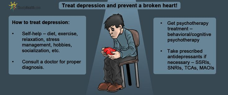 treating depression a personal battle or a Depression - diagnosis, treatment and alternative techniques for treating depression, including herbal remedies and supplements (mayo clinic) (mayo clinic) antidepressant use linked to bone loss - covers two archives of internal medicine studies on the connection between ssri use in adults over 65 and abnormal bone loss.