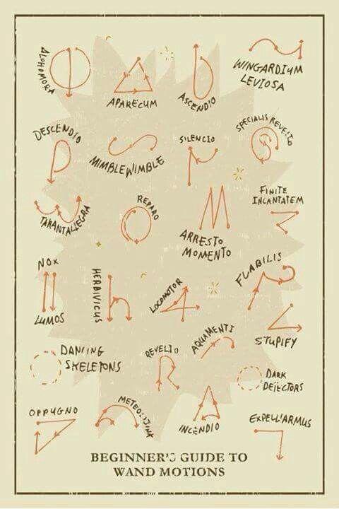 Les 39 meilleures images du tableau harry potter sur pinterest animaux fantastiques harry - Papier peint harry potter ...