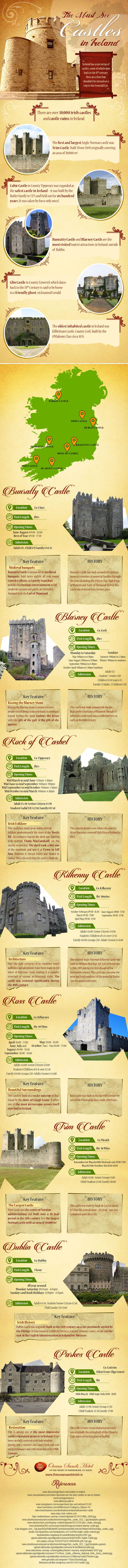The Must See Castles In Ireland. here is an infographic explaining the best castles in Ireland, and lots of info to go with them! European castles are always the greatest castles in the world!