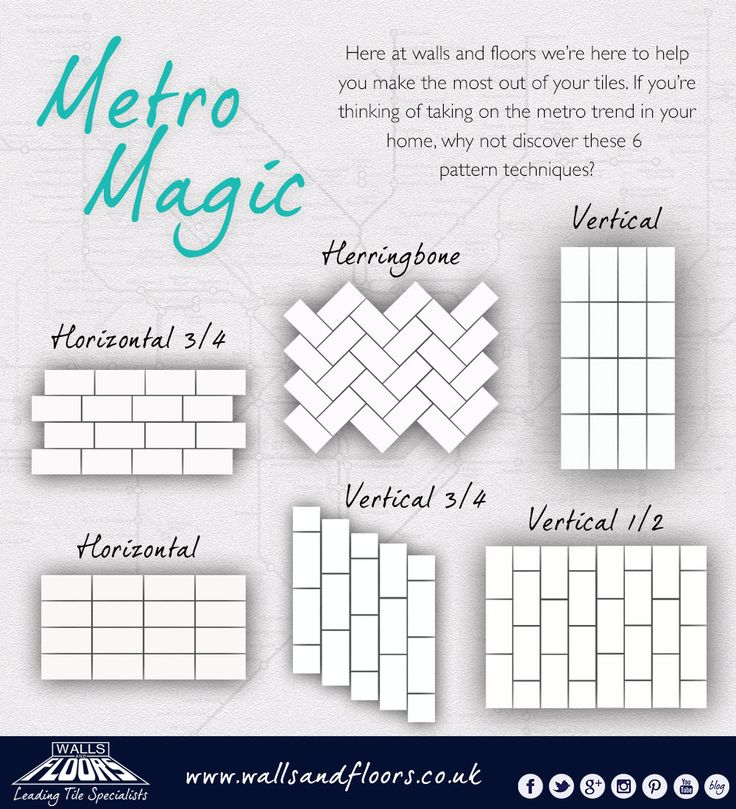 Kitchen Wall Tiles Combination: 17 Best Images About Metro & Brick Tiles On Pinterest