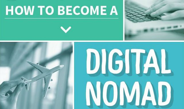 How to Become A Digital Nomad #infographic