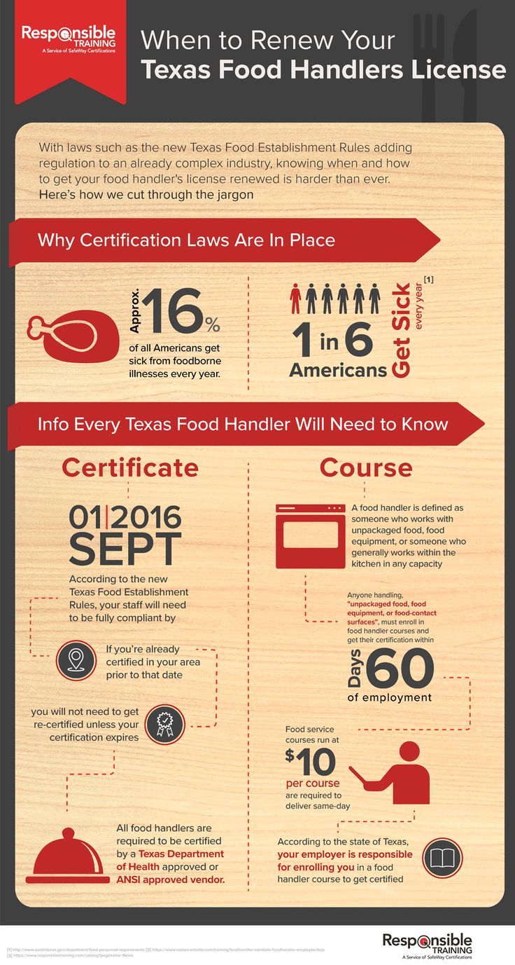 When to Renew Your Texas Food Handlers License - Responsible Training #infographic #blog #foodhandler #food #texas #responsibletraining