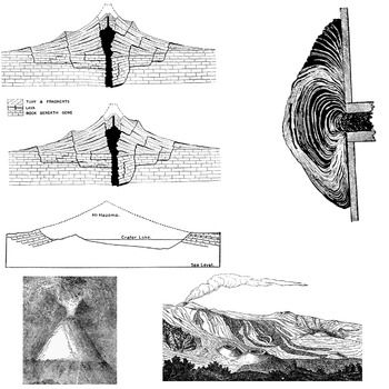 Six small pictures of volcanoes--a dome volcano plug illustration is especially good.  Nice old woodcuts.