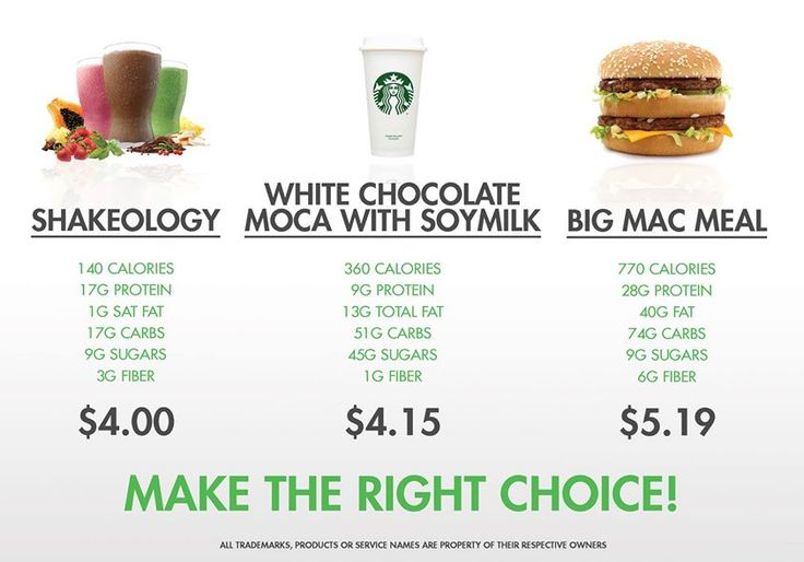 Shakeology Price Comparison https://www.facebook.com/CoachKyjo