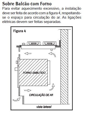 Resultado de imagem para instalação cooktop