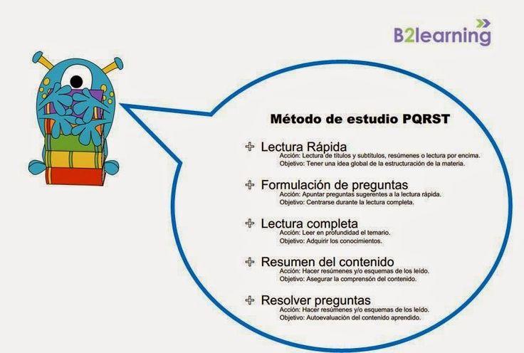 Método de Estudio PQRST - Buscar con Google