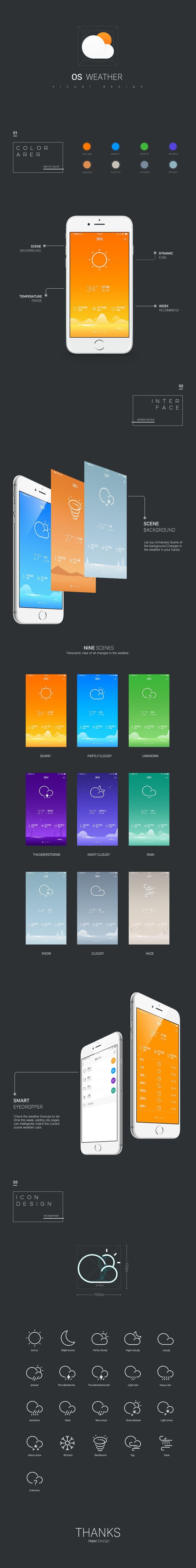 OS UI | 天气界面设计