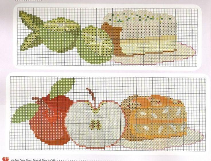 34 besten ovocie Bilder auf Pinterest   Kreuzstich Küche, Stickerei ...