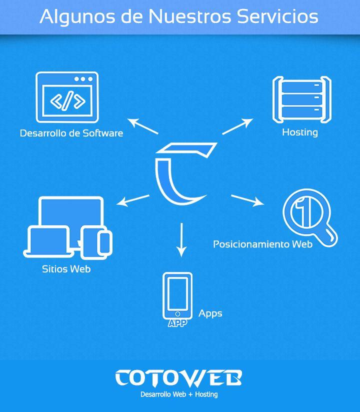 Algunos de nuestro servicios #desarrollodesoftware #hosting #posicionamientoweb #apps #sitiosweb contáctanos http://cotoweb.mx/