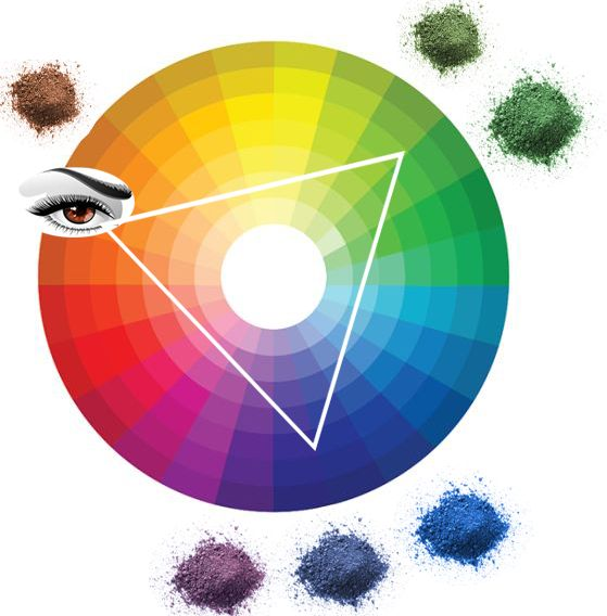 What colors are harmonious for eye makeup