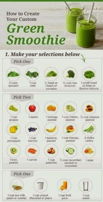 Green #smoothie recipes YOUR HEALTH - Community - Google+