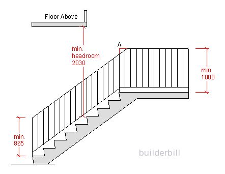 60 Best Handrails Images On Pinterest Stairways Stair Banister And Staircases