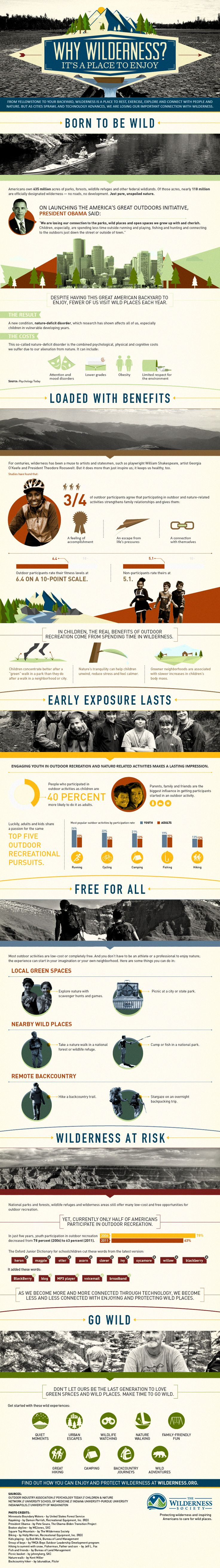 As this recent infographic published by The Wilderness Society shows, a child who spends time exploring out in nature is more likely to be thin and fit, get better grades in school, and be free of emotional problems than his or her couch potato or mallrat counterparts.