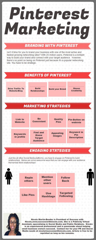 Marketing en Pinterest #infografia  #socialmedia