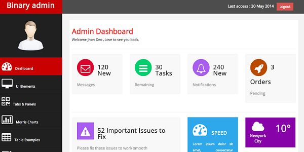 Binary administrator dashboard layout is 100% responsive utilizing bootstrap system i.e it will work easily on mobiles,loptops, desktops,etc.
