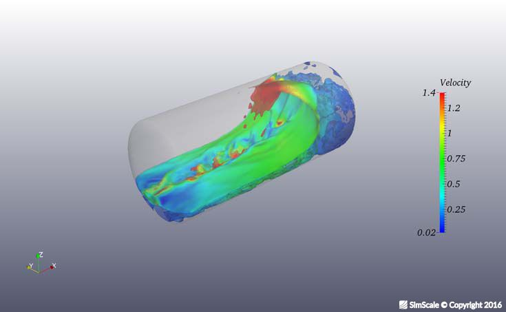 Simulation of the sloshing of fuel inside a moving fuel-tank