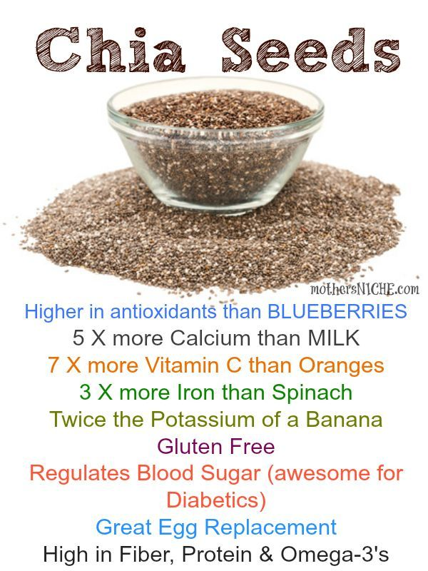"Glad to finally read up on Chia Seeds. They are ""all the rage"" right now, and for GOOD reason! So healthy and yet they don't even taste like anything. So easy to add to meals."