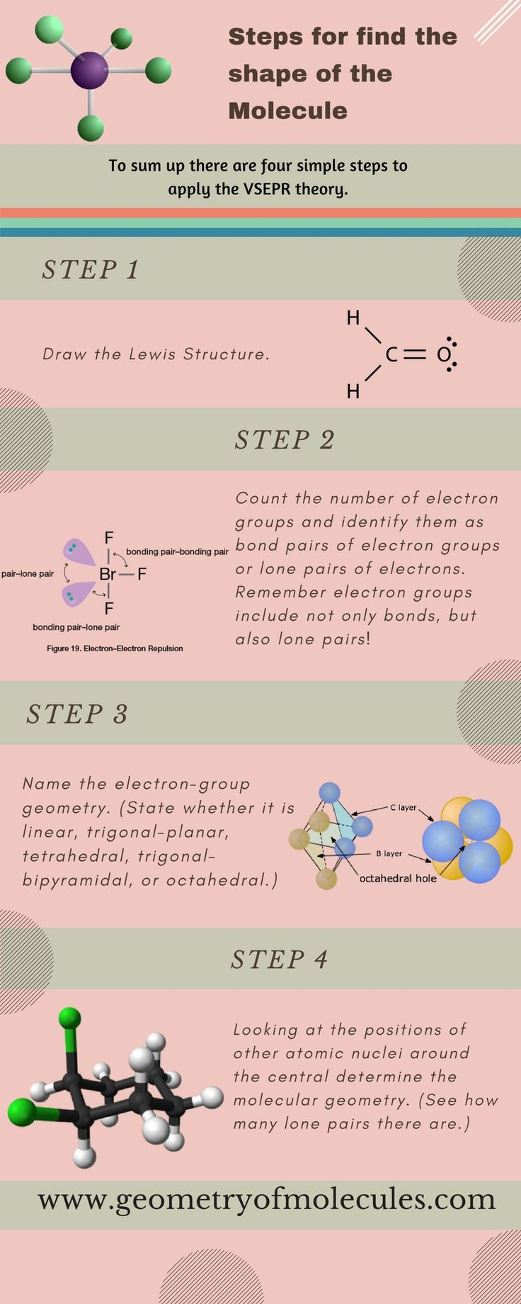 chirality in chemical reactions
