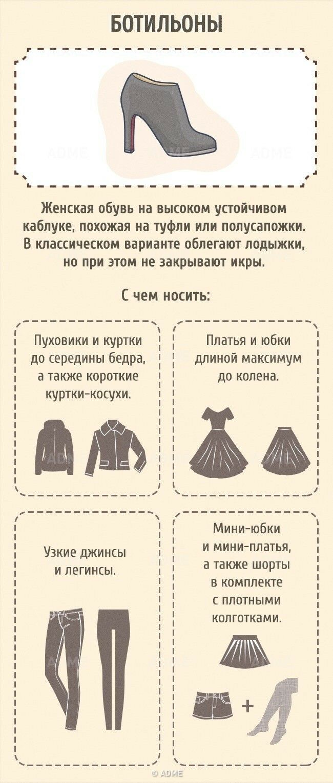 Полная энциклопедия обуви. Ботильоны.