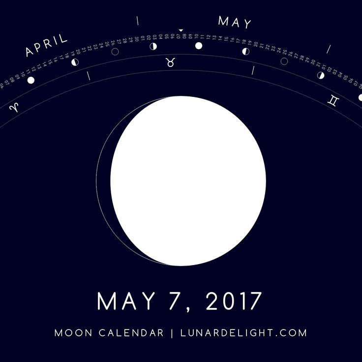 Sunday, May 7 @ 20:49 GMT  Waxing Gibboust - Illumination: 92%  Next Full Moon: Wednesday, May 10 @ 21:43 GMT Next New Moon: Thursday, May 25 @ 19:46 GMT