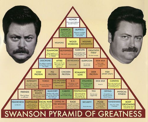 I got Pyramid of Greatness Swanson! What Type Of Ron Swanson Are You?