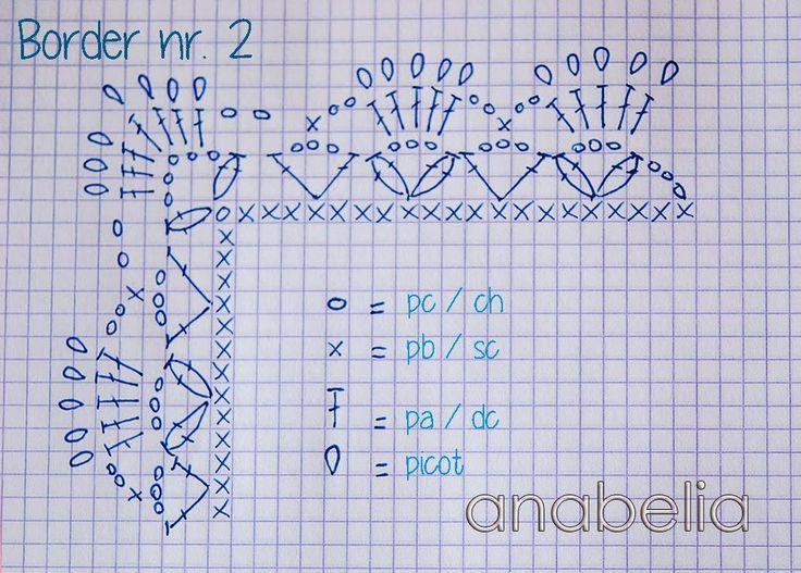 Anabelia craft design: Two free crochet borders