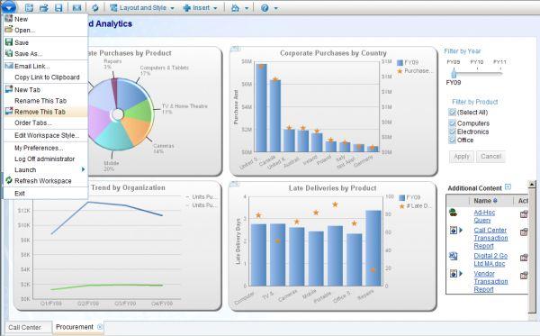 3 herramientas fundamentales para un analista digital #web #analisis #analytics #digital #online #gráfico #graphics