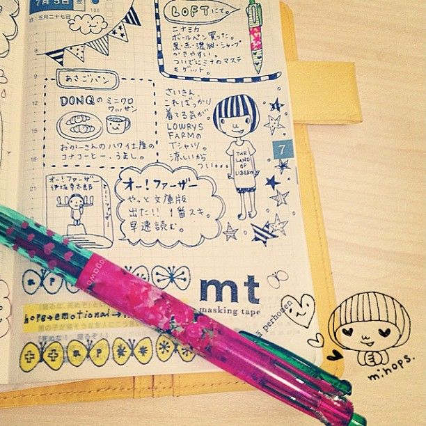 Instagram photos for tag #ほぼ日手帳 | Statigram