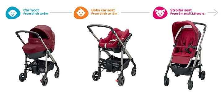 Have you ever considered a Trio solution? A Trio is a combination of: a stroller + a baby car seat + a carrycot. Imagine having everything you need to get your baby from car to stroller and back again without even waking him up! With a Trio, you get just that, making shopping, drives and trips to the park a breeze.  http://www.bebeconfort.com/strollers/why-do-i-need-a-travelsytem.aspx