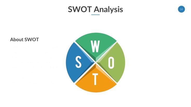 best 25  swot analysis ideas on pinterest