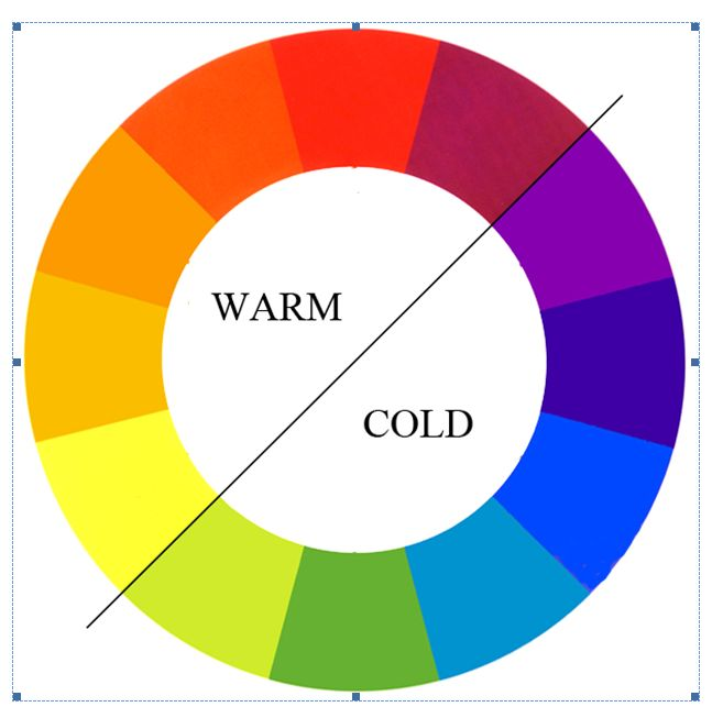 17 Best Images About Warm And Cool On Pinterest Colour