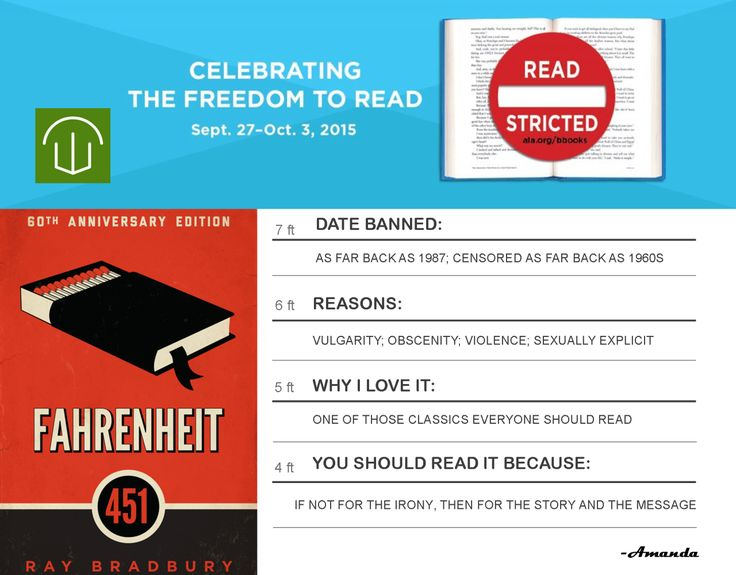 List of most commonly challenged books in the United States