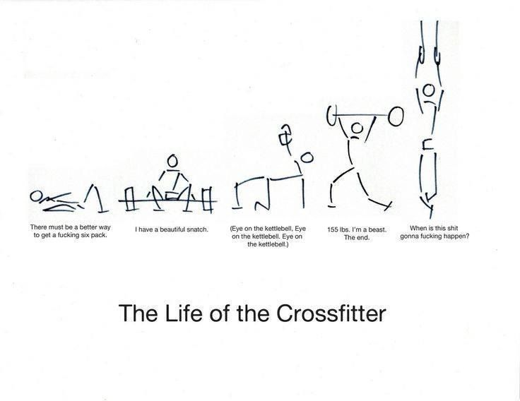 the life of a crossfitter!