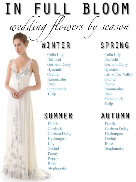 Ladies please read, your flowers can easily become the most expensive part of your wedding! Consider going with in season flowers to help stay in your budget!