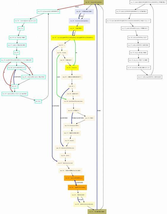 DEEP LEARNING (RNN) 2017_06_09_08_52_04 32d7bdd HEAD@{0}: commit: rnn c136628 HEAD@{1}: merge rnn-olearn-c: Fast-forward 1ad09e5 HEAD@{2}: checkout: moving from master to master 1ad09e5 HEAD@{3}: checkout: moving from rnn-olearn-c to master c136628 HEAD@{4}: commit: rnn-olearn-c 6e0e9d3 HEAD@{5}: commit: rnn-olearn-c 1ad09e5 HEAD@{6}: checkout: moving from master to rnn-olearn-c 1ad09e5 HEAD@{7}: checkout: moving from rnn-hlearn-c to master ca76e5a HEAD@{8}: commit: rnn-hlearn-c 86330d3…