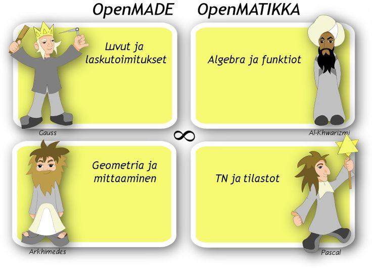 OpenMADE OpenMATIKKA