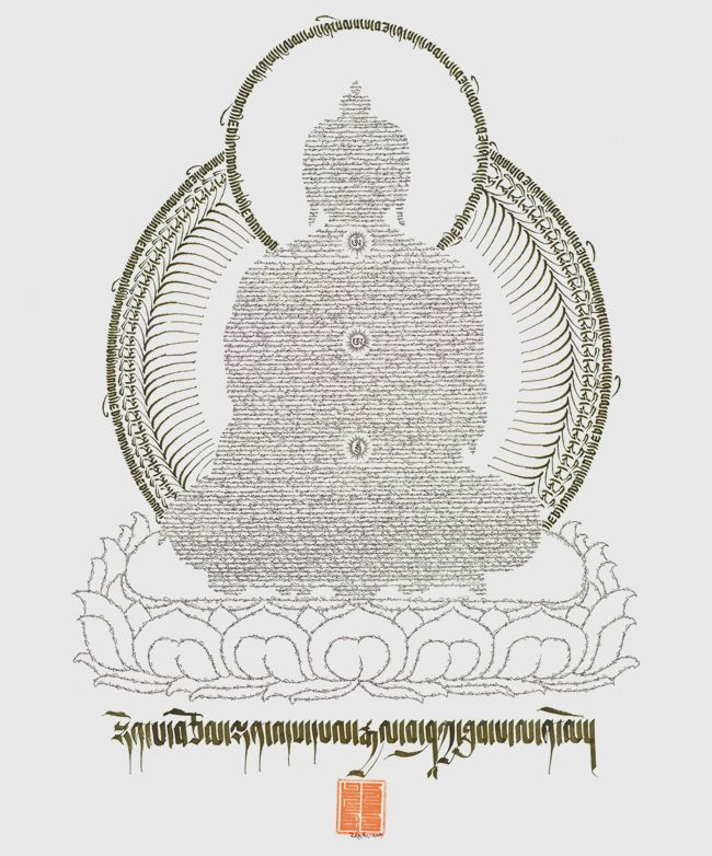 how to understand yourself and your needs buddhism