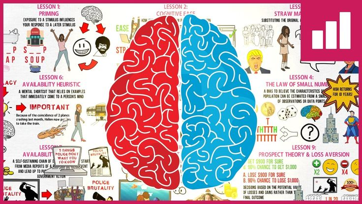 10 BEST IDEAS | Thinking Fast And Slow | Daniel Kahnerman | Animated Boo...