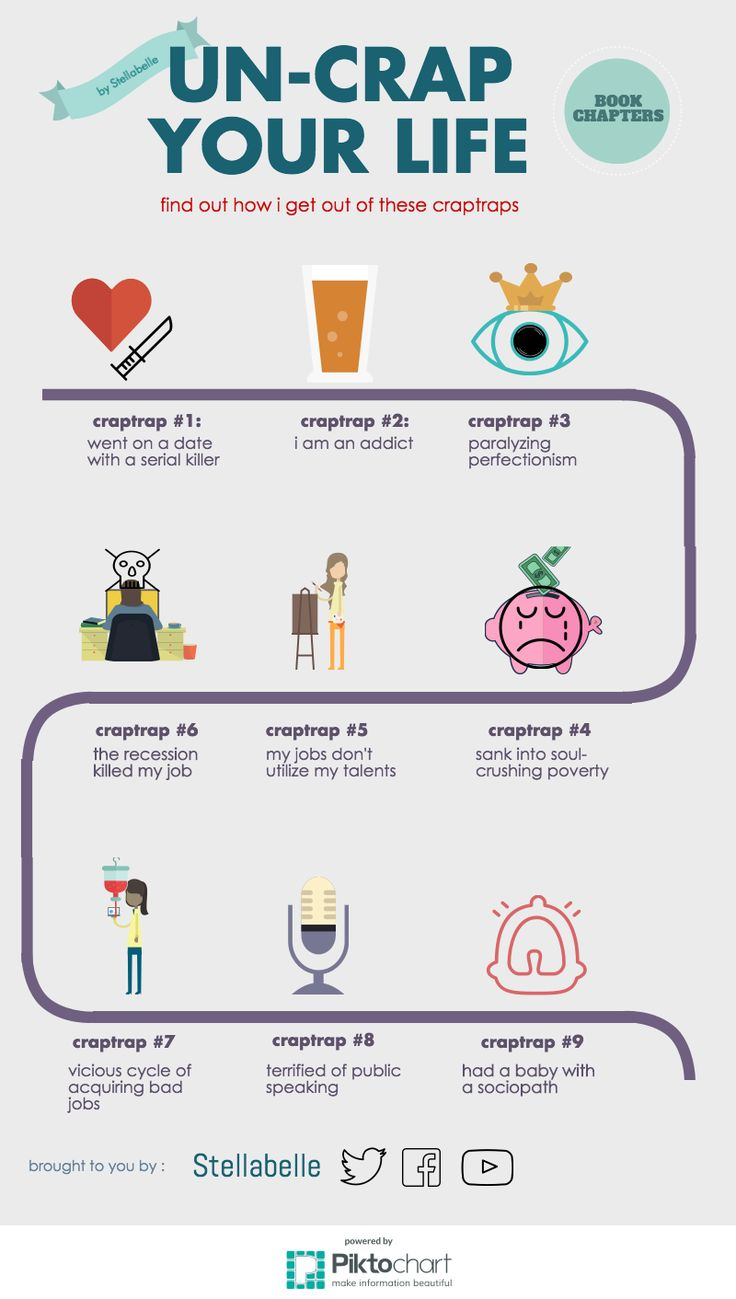 The Best Free Infographic Maker: Piktochart — Medium