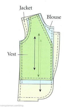 Pattern Fitting Tips—Fit Your Shoulders by Nancy Zieman