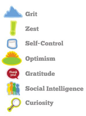 """seven character strengths that are highly predictive of lives that are """"engaged, meaningful, and purposeful"""""""