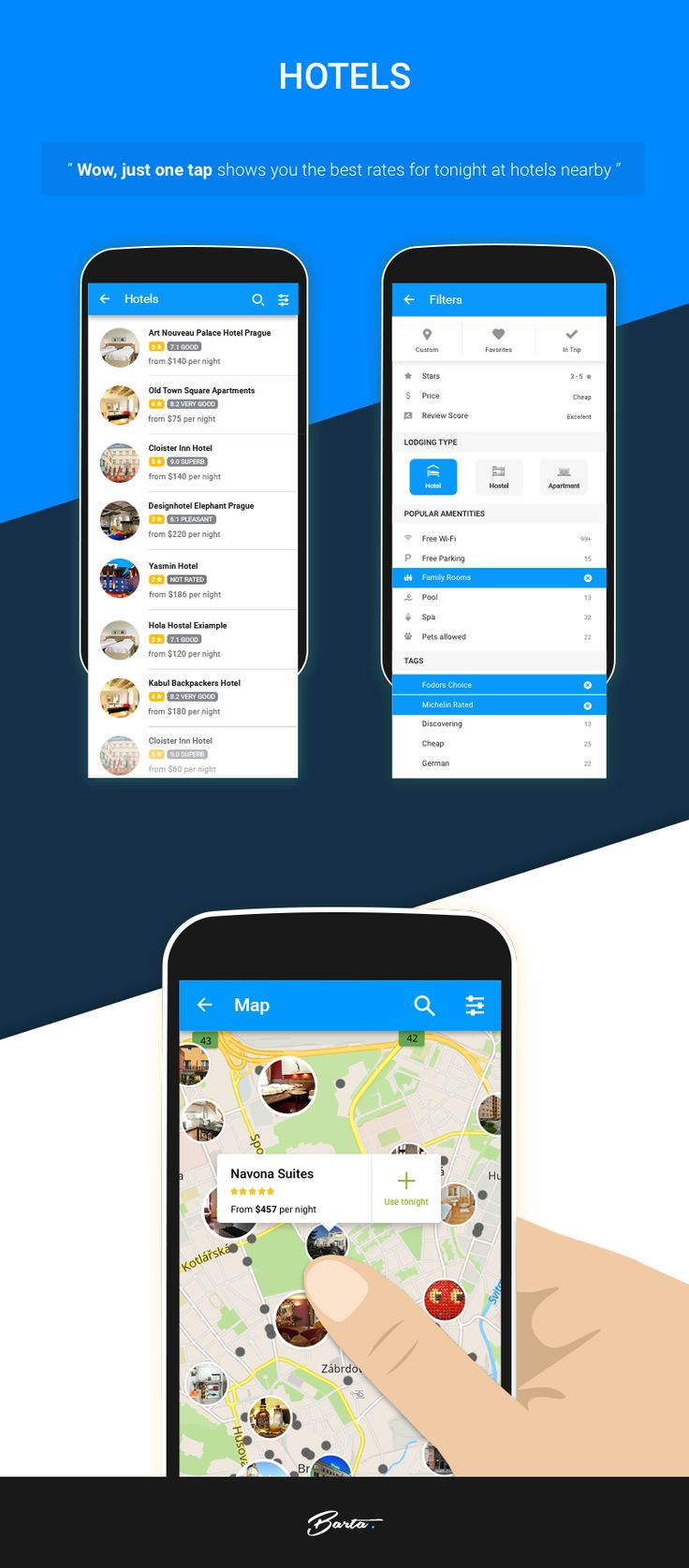 Tripomatic Hotels & Hotel filter – MaterialUp